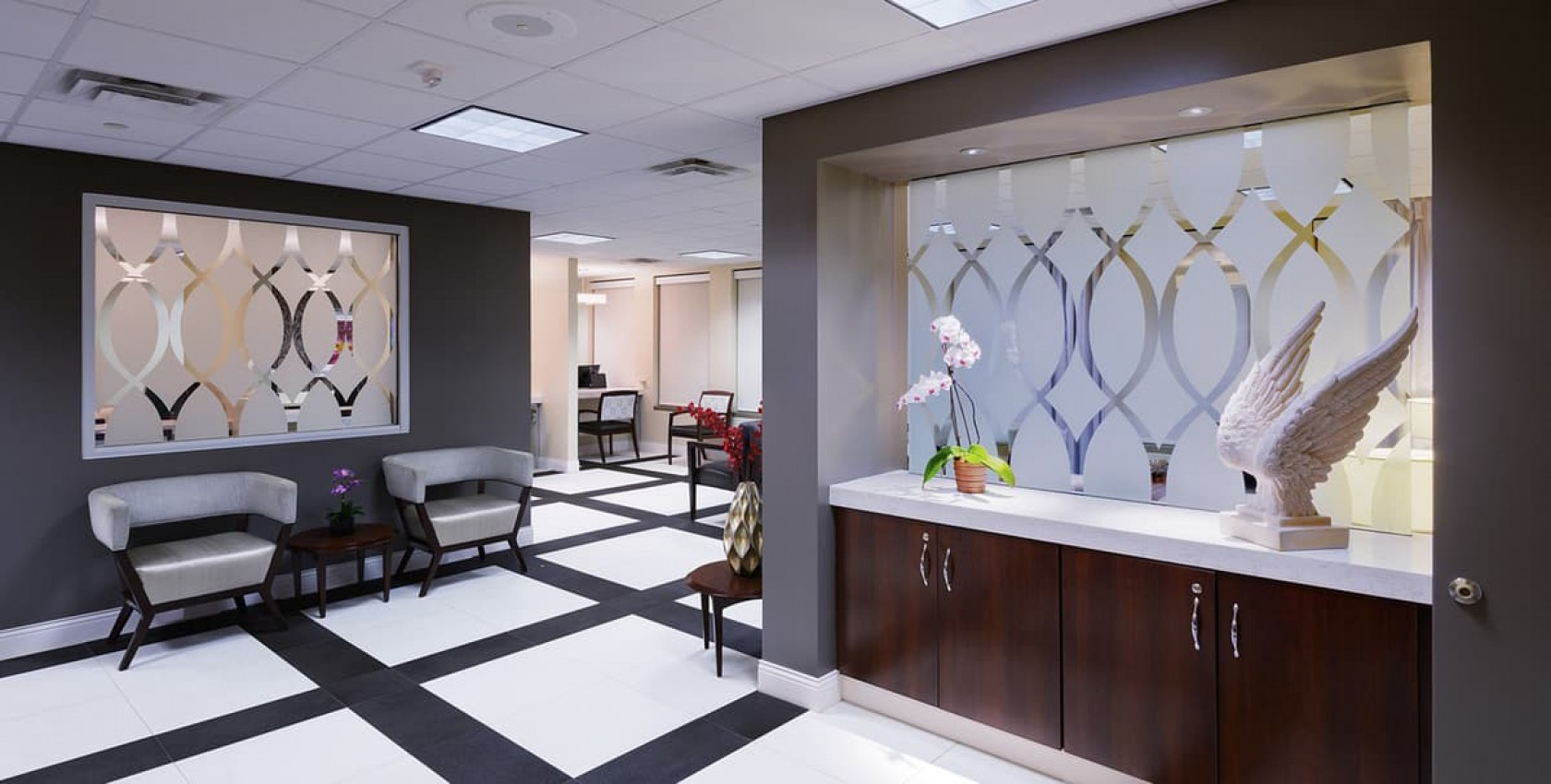 GWU Breast Cancer Care Center, Healthcare